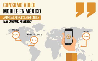 Consumo de video mobile en México