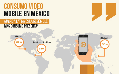 Consumo de video mobile en México