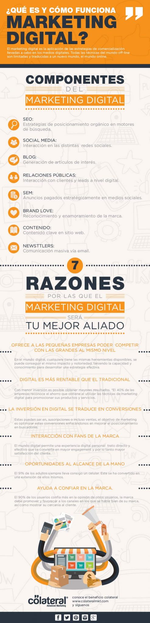 INFOGRAFIA-MKT-DIGITAL-01 (1)